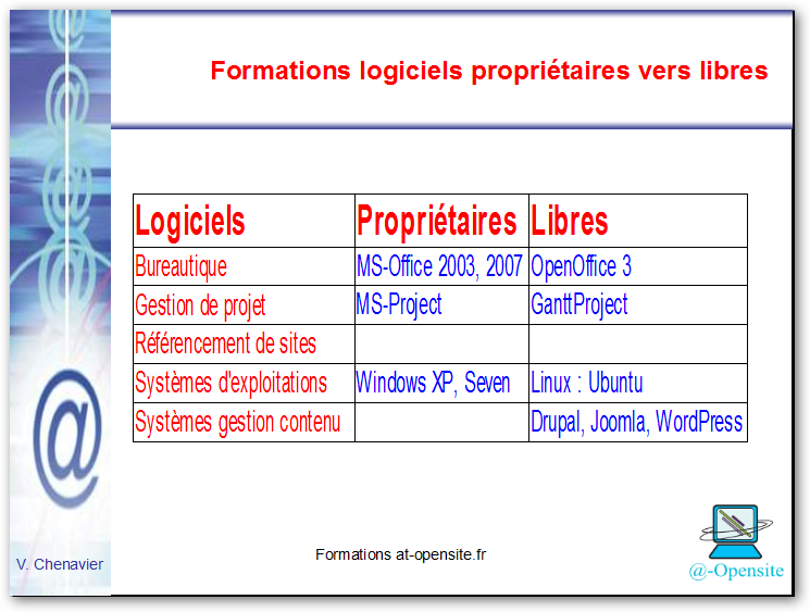 tableau de formations at-opensite