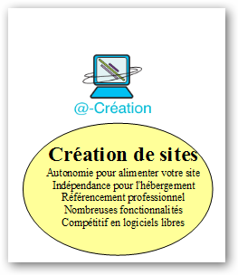 plaquette creation de site